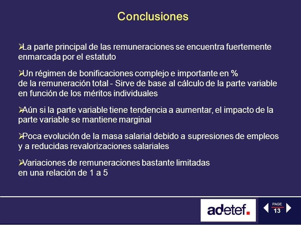 PAGE 13 Conclusiones La parte principal de las remuneraciones se encuentra fuertemente enmarcada por el estatuto Un régimen de bonificaciones complejo