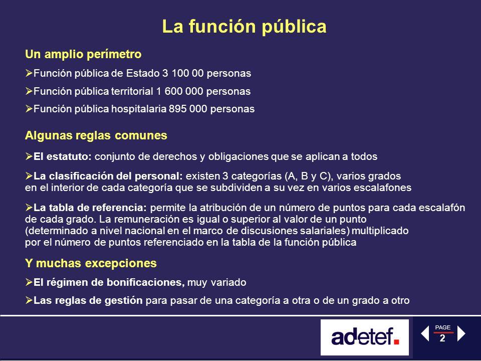 PAGE 2 La función pública Un amplio perímetro Función pública de Estado 3 100 00 personas Función pública territorial 1 600 000 personas Función públi