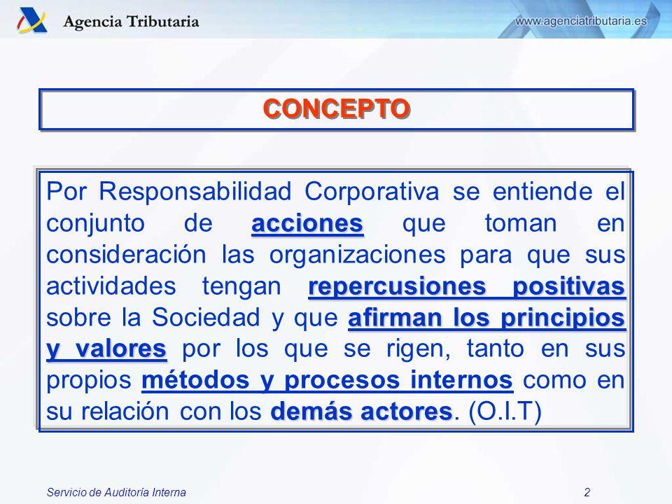 Servicio de Auditoría Interna33 EL PAPEL DE AUDITORIA INTERNA EN LA ACTIVIDAD DE CONTROL SOBRE CONDUCTAS.