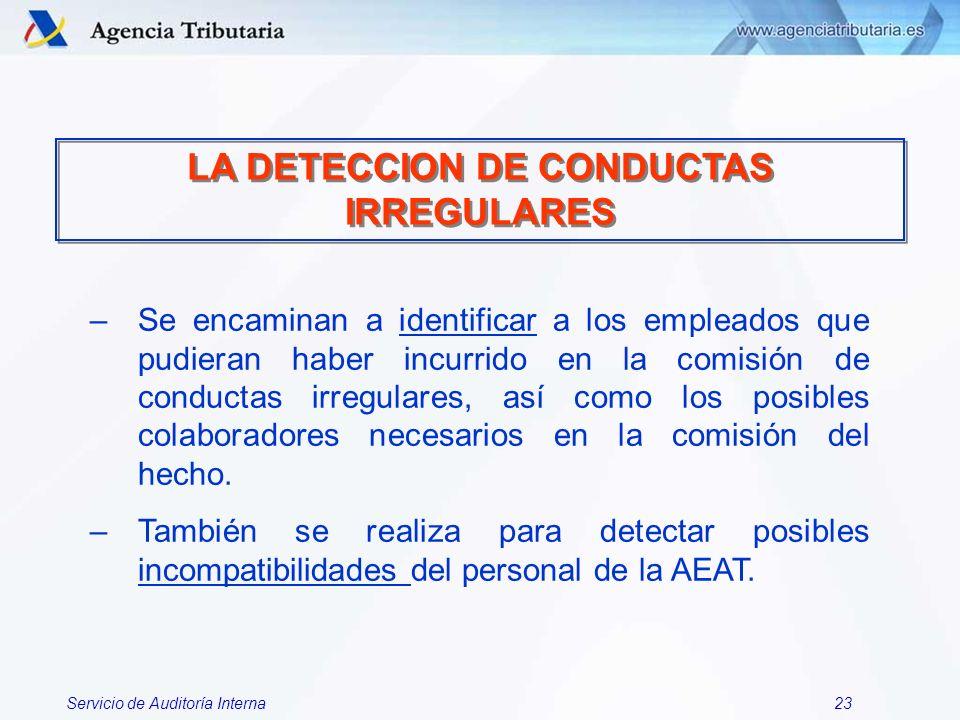 Servicio de Auditoría Interna23 LA DETECCION DE CONDUCTAS IRREGULARES –Se encaminan a identificar a los empleados que pudieran haber incurrido en la c