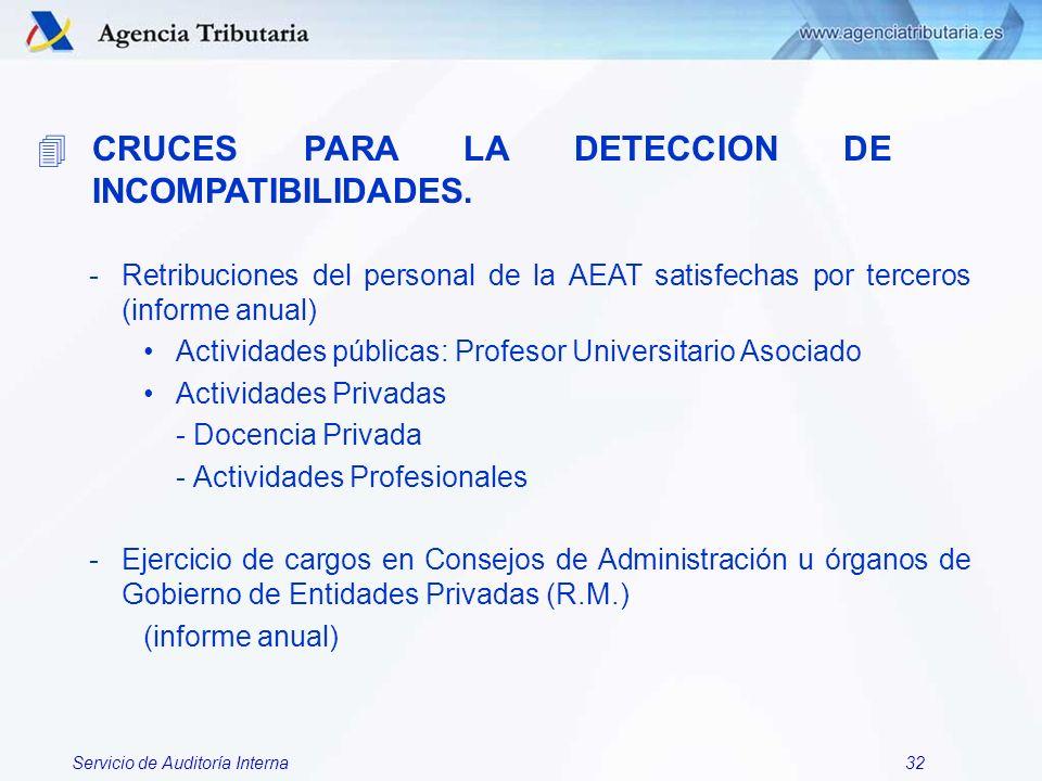Servicio de Auditoría Interna32 4CRUCES PARA LA DETECCION DE INCOMPATIBILIDADES. -Retribuciones del personal de la AEAT satisfechas por terceros (info