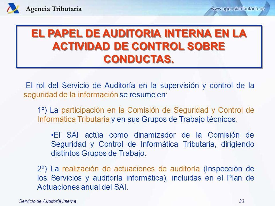 Servicio de Auditoría Interna33 EL PAPEL DE AUDITORIA INTERNA EN LA ACTIVIDAD DE CONTROL SOBRE CONDUCTAS. El rol del Servicio de Auditoría en la super