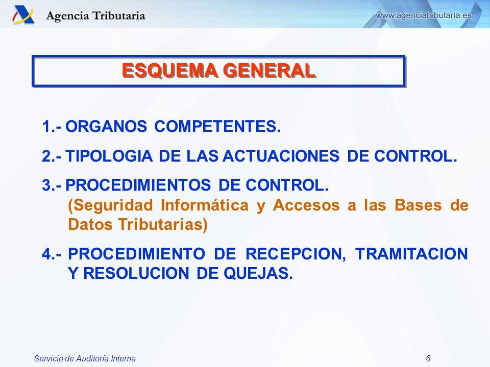 Servicio de Auditoría Interna6 1.- ORGANOS COMPETENTES. 2.- TIPOLOGIA DE LAS ACTUACIONES DE CONTROL. 3.- PROCEDIMIENTOS DE CONTROL. (Seguridad Informá