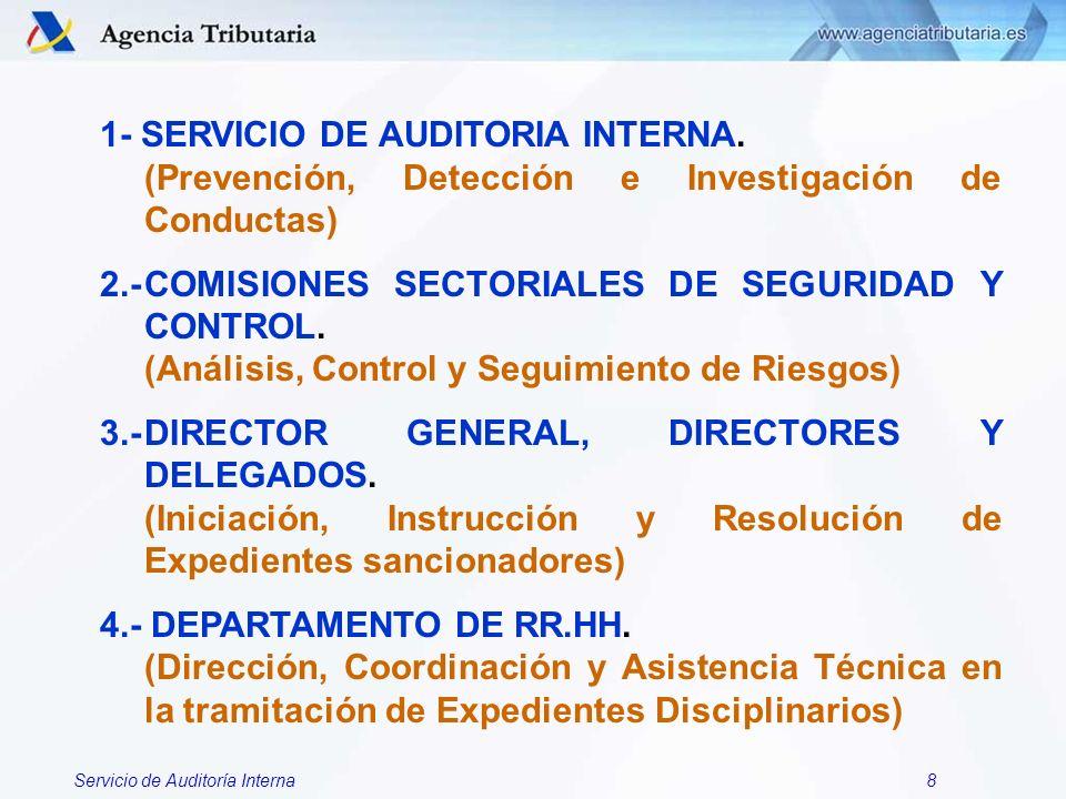Servicio de Auditoría Interna8 1- SERVICIO DE AUDITORIA INTERNA. (Prevención, Detección e Investigación de Conductas) 2.-COMISIONES SECTORIALES DE SEG