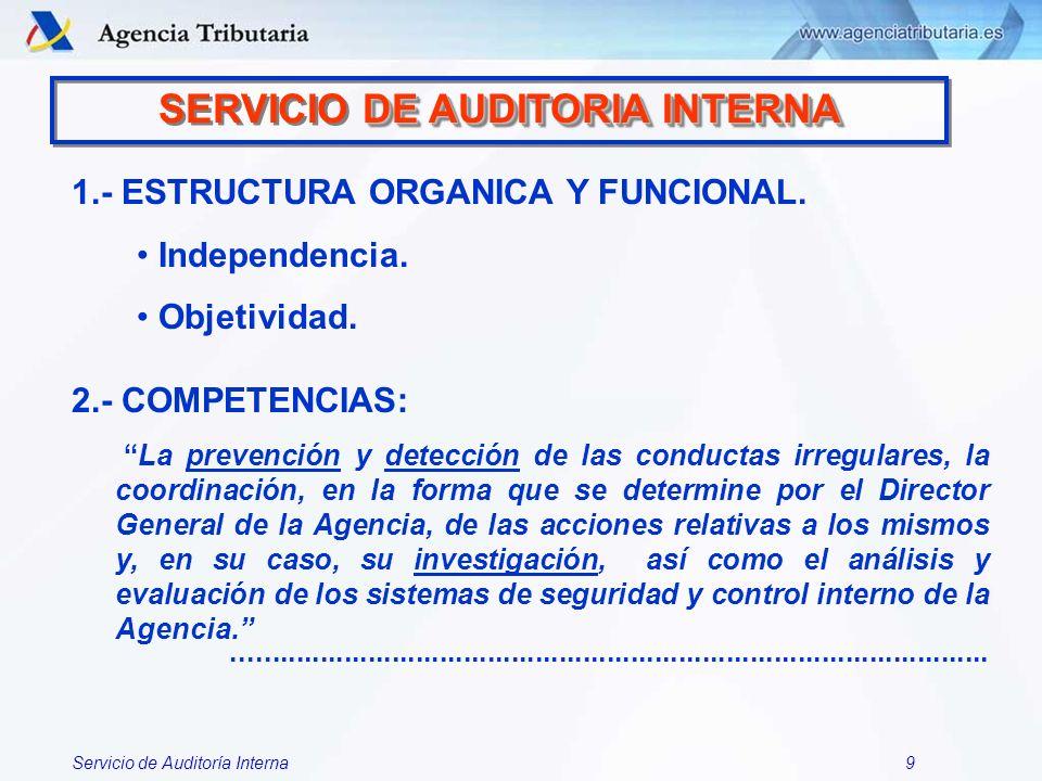 Servicio de Auditoría Interna10 El informe y elaboración de las propuestas que el titular de la Dirección General formula en los expedientes de compatibilidad.