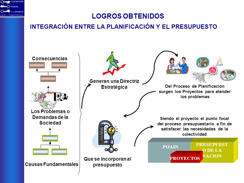 LOGROS OBTENIDOS INTEGRACIÓN ENTRE LA PLANIFICACIÓN Y EL PRESUPUESTO Generan una Directriz Estratégica Del Proceso de Planificación surgen los Proyect