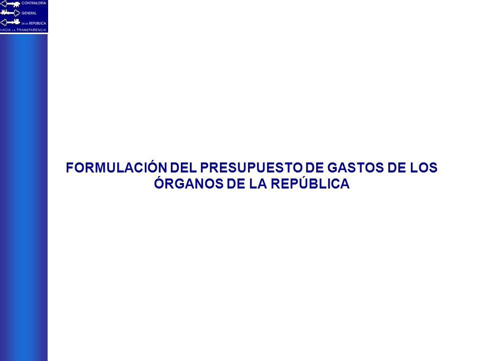FORMULACIÓN DEL PRESUPUESTO DE GASTOS DE LOS ÓRGANOS DE LA REPÚBLICA