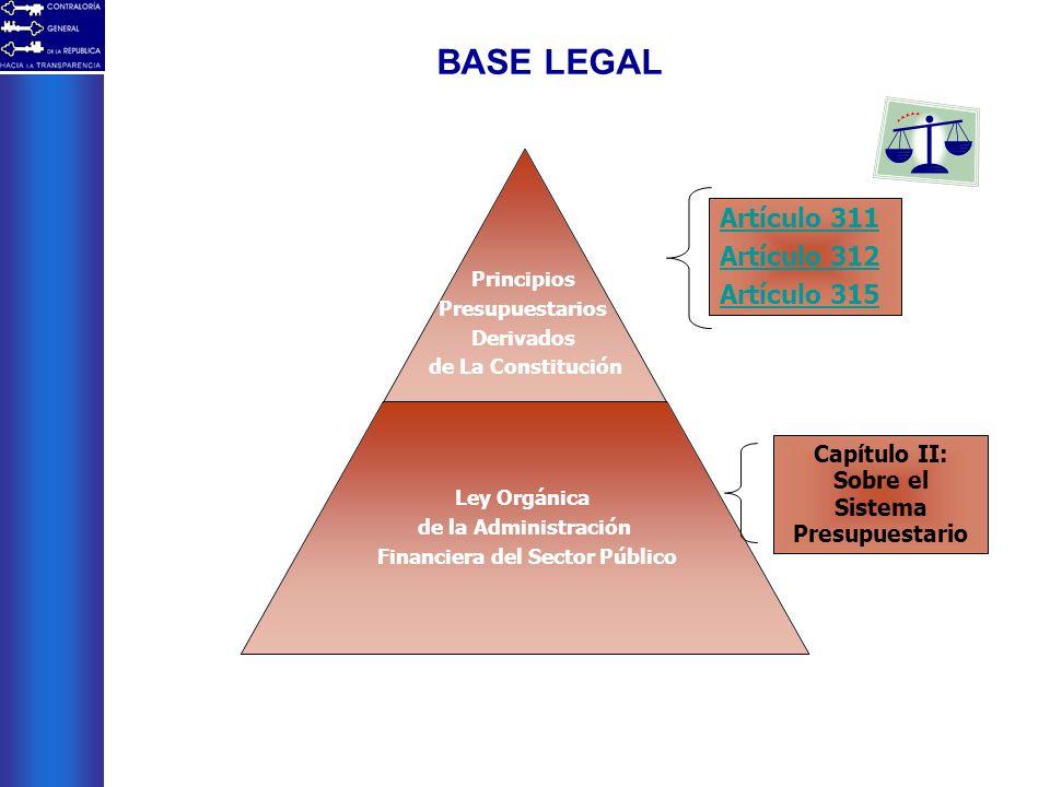 Principios Presupuestarios Derivados de La Constitución Ley Orgánica de la Administración Financiera del Sector Público Artículo 311 Artículo 312 Artí
