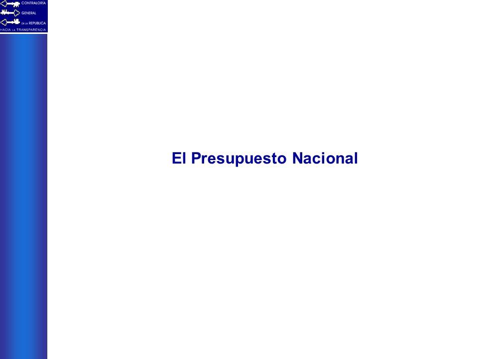 PRESUPUESTO POR PROYECTOS Recursos Públicos En Función de las Políticas y Objetivos Estratégicos de la Nación Instrumento para Asignar y Distribuir A las Instituciones Públicas Nacionales, Estadales y Municipales A través de Proyectos