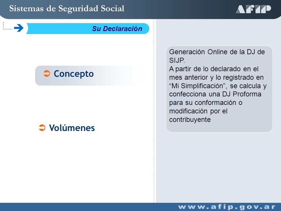Generación Online de la DJ de SIJP.