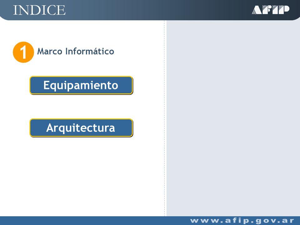 INDICE Marco Informático 1 Equipamiento Arquitectura