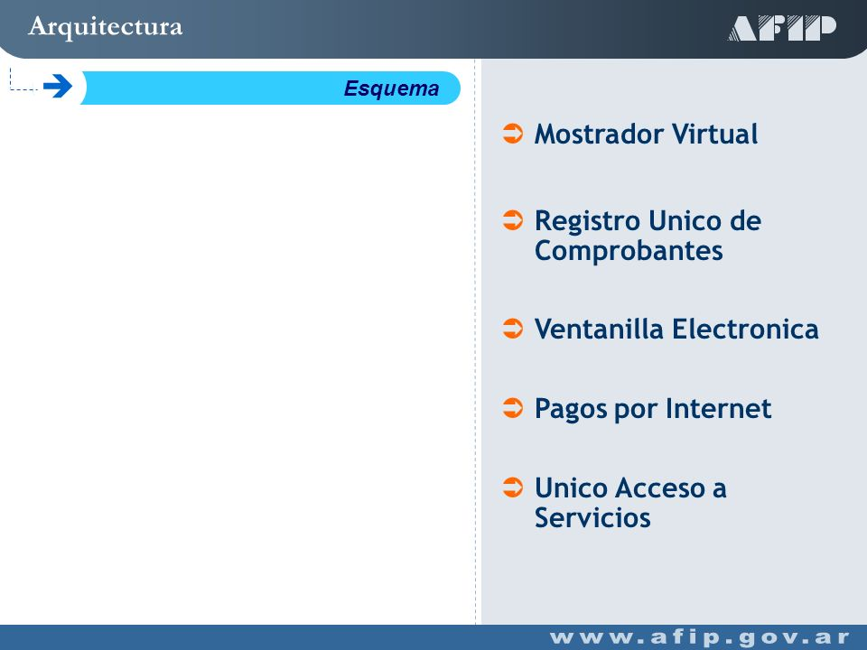 Arquitectura C Esquema Mostrador Virtual Registro Unico de Comprobantes Ventanilla Electronica Pagos por Internet Unico Acceso a Servicios