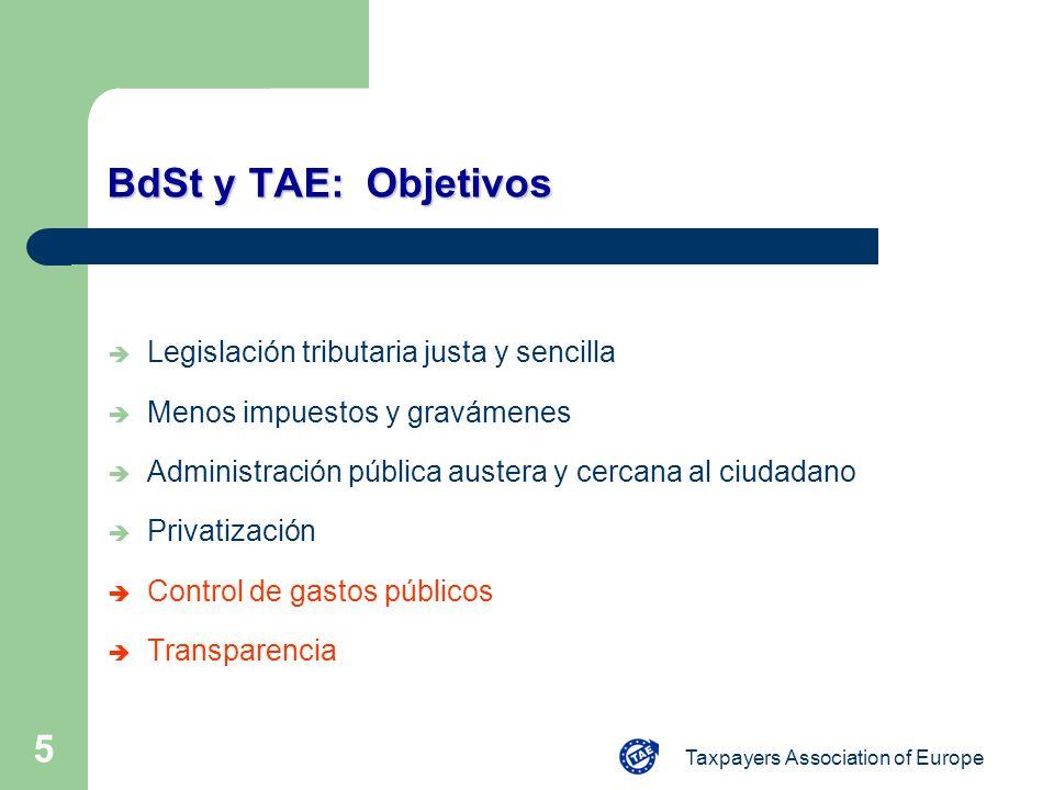 Taxpayers Association of Europe 5 BdSt y TAE: Objetivos è Legislación tributaria justa y sencilla è Menos impuestos y gravámenes è Administración públ