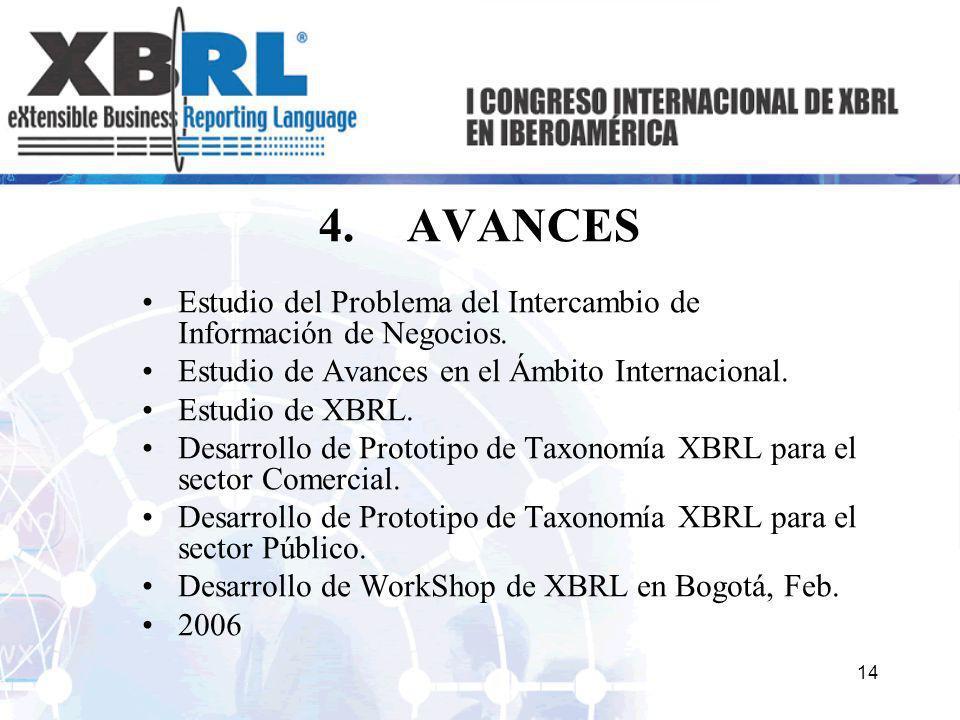 4.AVANCES Estudio del Problema del Intercambio de Información de Negocios. Estudio de Avances en el Ámbito Internacional. Estudio de XBRL. Desarrollo