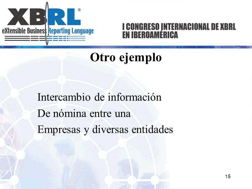 Otro ejemplo Intercambio de información De nómina entre una Empresas y diversas entidades 15