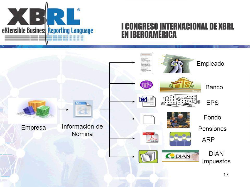 17 Información de Nómina Empresa Empleado Banco EPS Fondo Pensiones ARP DIAN Impuestos