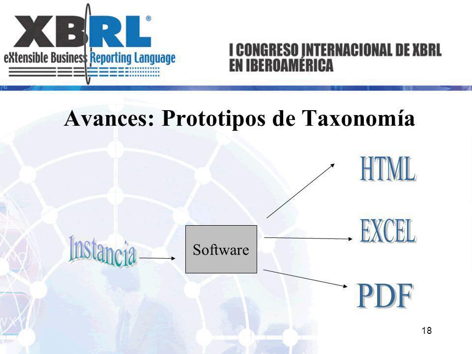 Avances: Prototipos de Taxonomía 18 Software