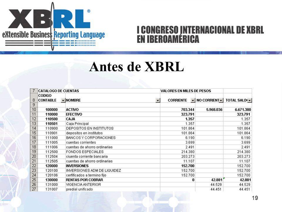 Antes de XBRL 19
