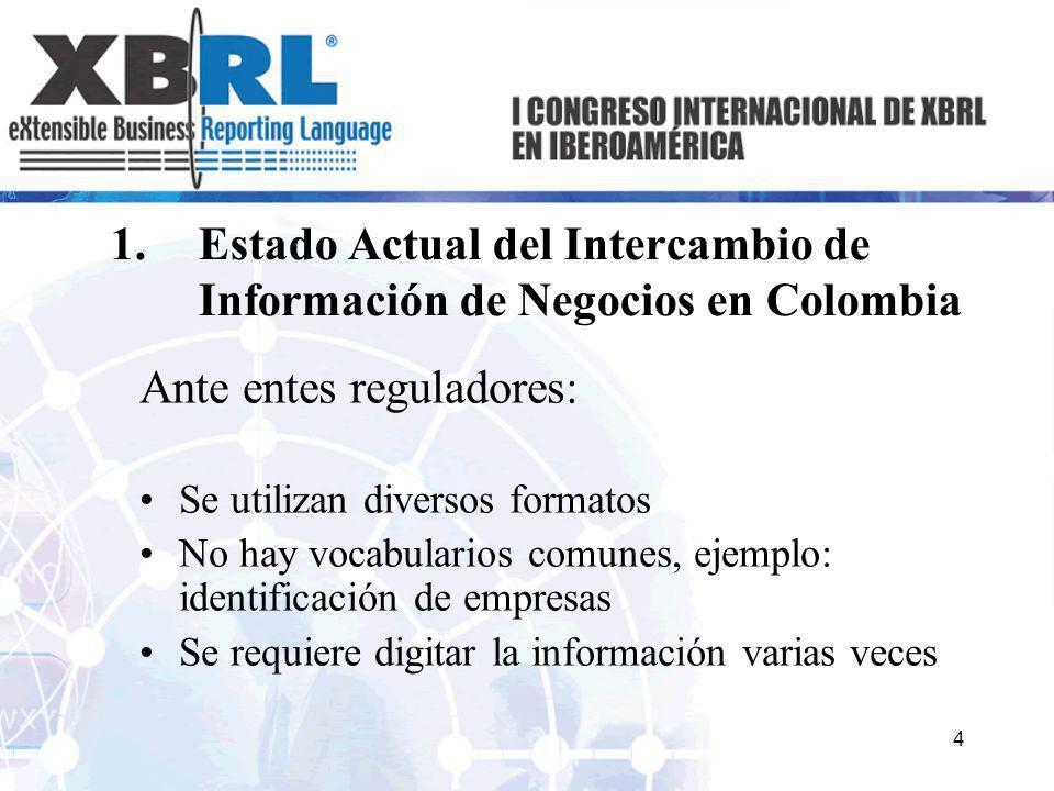 1.Estado Actual del Intercambio de Información de Negocios en Colombia Ante entes reguladores: Se utilizan diversos formatos No hay vocabularios comun