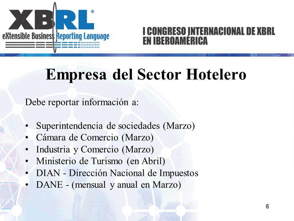 Empresa del Sector Hotelero Debe reportar información a: Superintendencia de sociedades (Marzo) Cámara de Comercio (Marzo) Industria y Comercio (Marzo