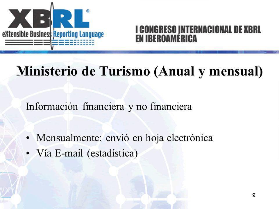 Ministerio de Turismo (Anual y mensual) Información financiera y no financiera Mensualmente: envió en hoja electrónica Vía E-mail (estadística) 9