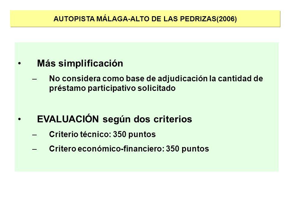 AUTOPISTA MÁLAGA-ALTO DE LAS PEDRIZAS(2006) Más simplificación –No considera como base de adjudicación la cantidad de préstamo participativo solicitad