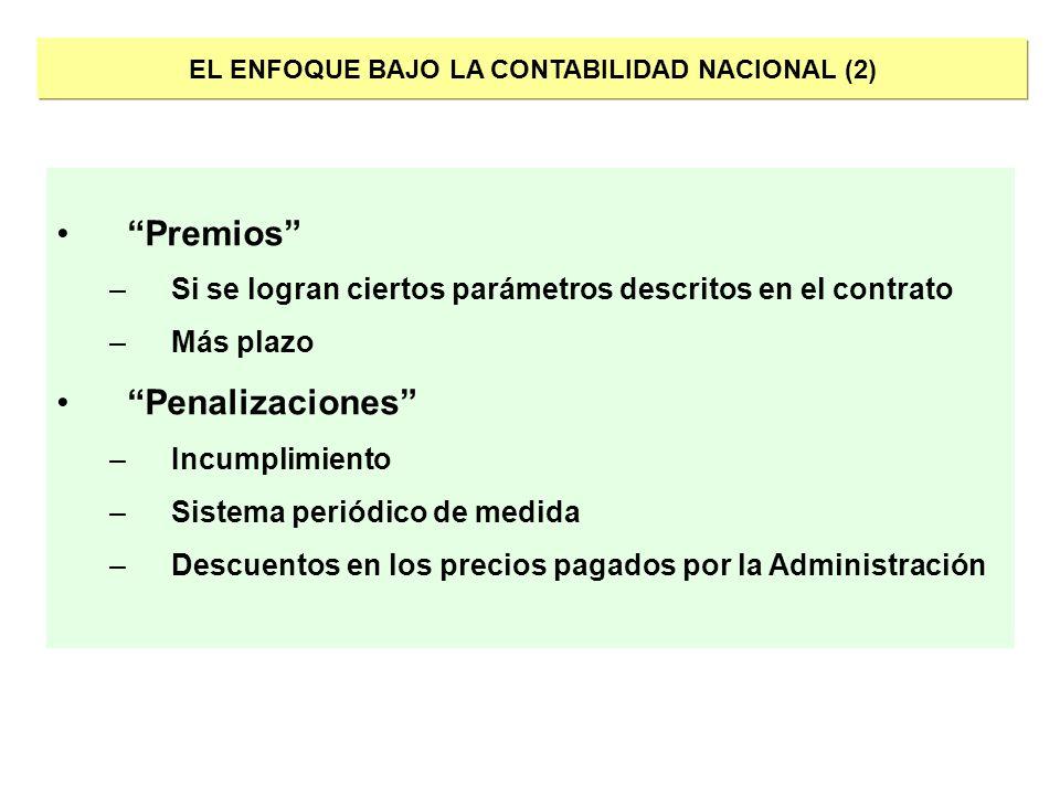 EL ENFOQUE BAJO LA CONTABILIDAD NACIONAL (2) Premios –Si se logran ciertos parámetros descritos en el contrato –Más plazo Penalizaciones –Incumplimien