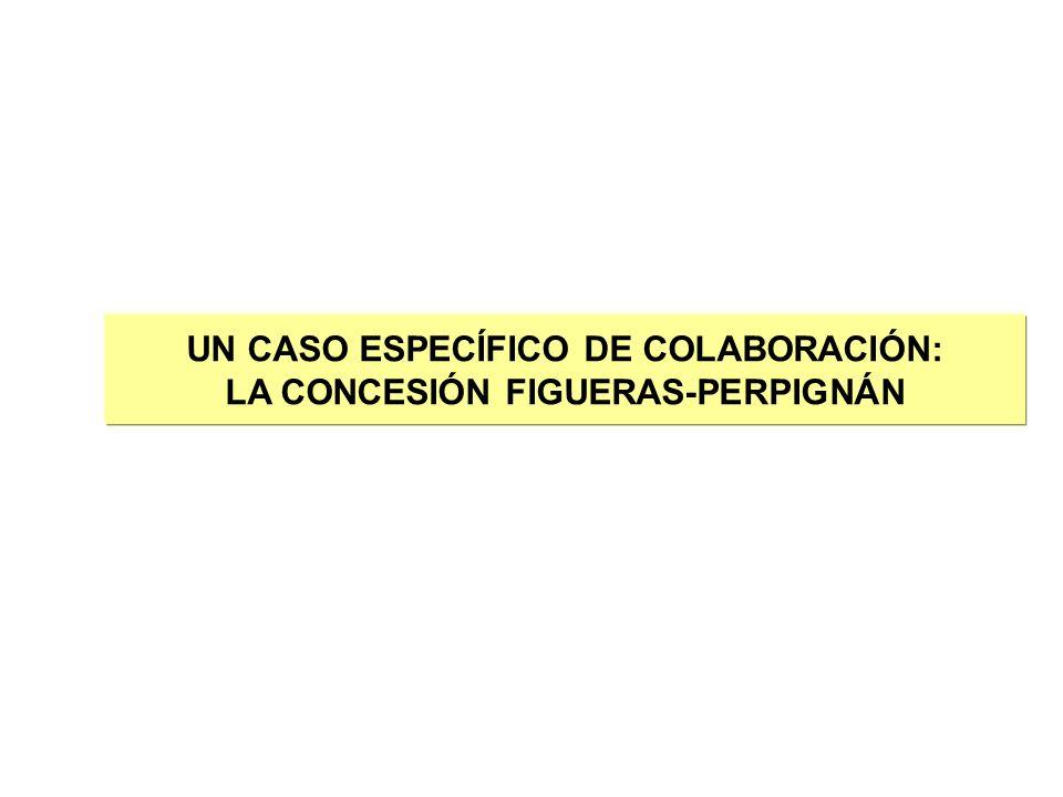 UN CASO ESPECÍFICO DE COLABORACIÓN: LA CONCESIÓN FIGUERAS-PERPIGNÁN