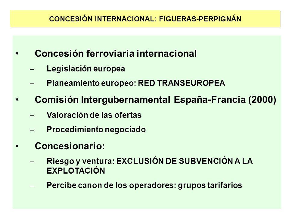 CONCESIÓN INTERNACIONAL: FIGUERAS-PERPIGNÁN Concesión ferroviaria internacional –Legislación europea –Planeamiento europeo: RED TRANSEUROPEA Comisión