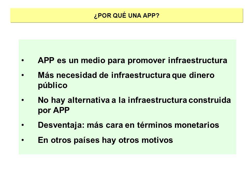 ¿POR QUÉ UNA APP? APP es un medio para promover infraestructura Más necesidad de infraestructura que dinero público No hay alternativa a la infraestru