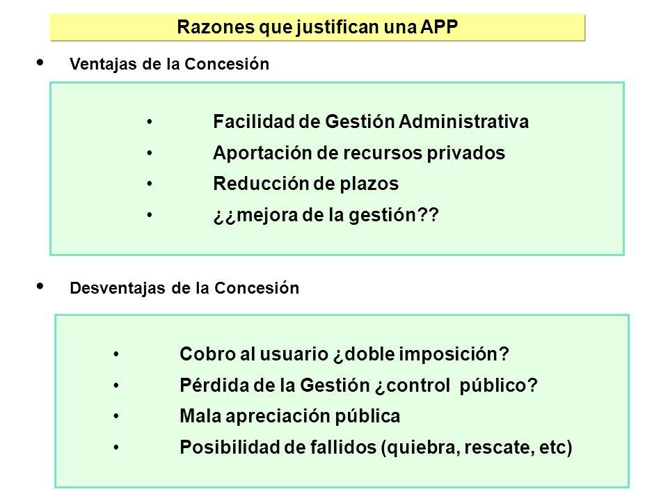 Ventajas de la Concesión Razones que justifican una APP Facilidad de Gestión Administrativa Aportación de recursos privados Reducción de plazos ¿¿mejo