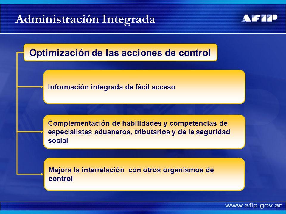 Racionalización operativa Gestión integrada de recursos humanos Optimización en el manejo de recursos tecnológicos, físicos e infraestructura Planific