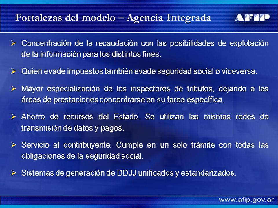 Optimización de las acciones de control Complementación de habilidades y competencias de especialistas aduaneros, tributarios y de la seguridad social