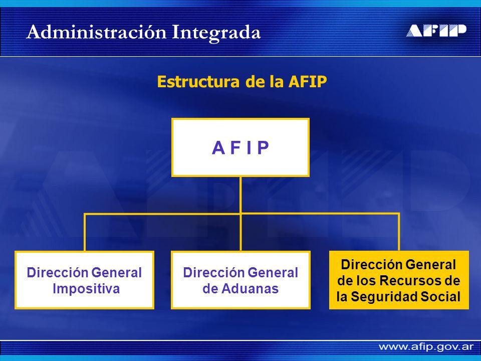 Administración tributaria moderna con procedimientos de presentación, pago y control actualizados. Capacidad/Credibilidad. Cooperación y apoyo con los