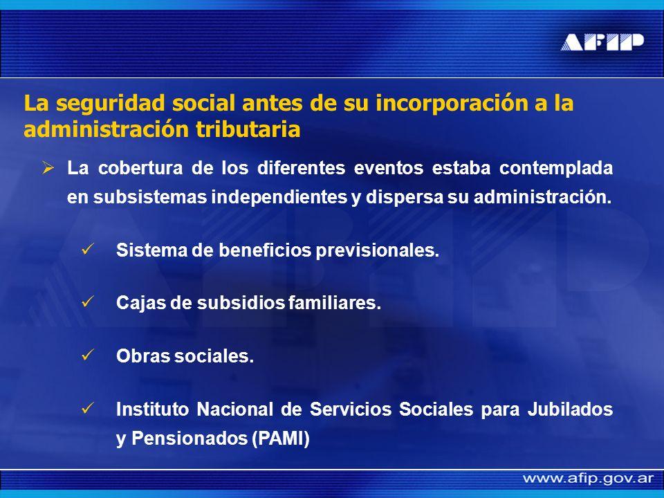 La historia. La seguridad social antes de su incorporación a la administración tributaria Administración Integrada