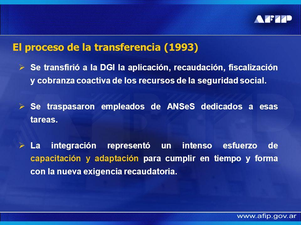 Los inicios. Integración de la seguridad social en la administración tributaria Administración Integrada