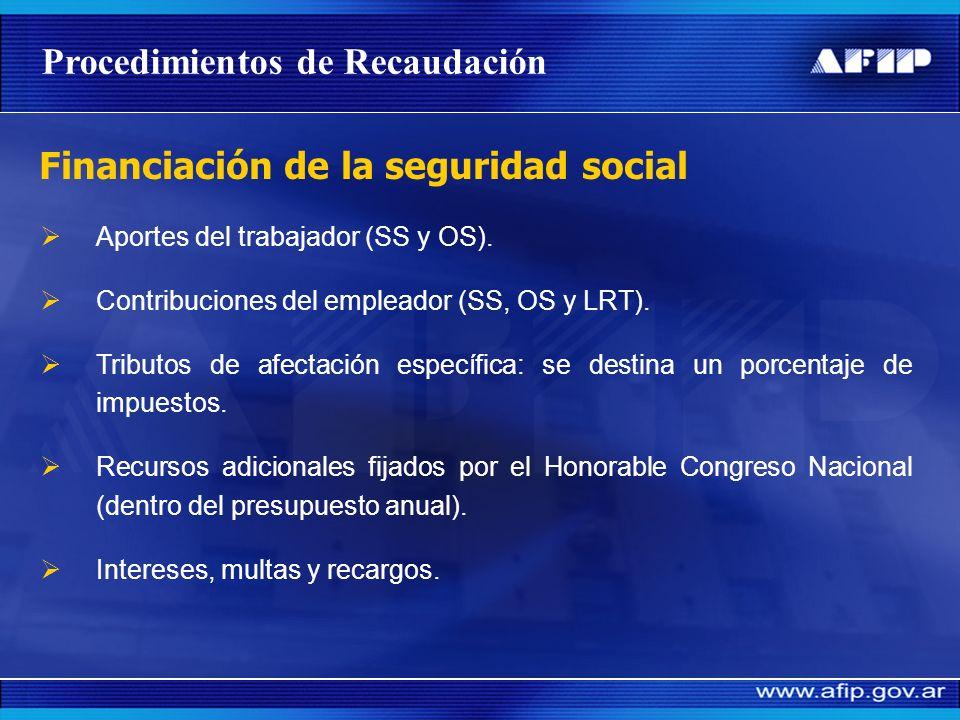 Recaudación y Distribución de Fondos Administración Integrada