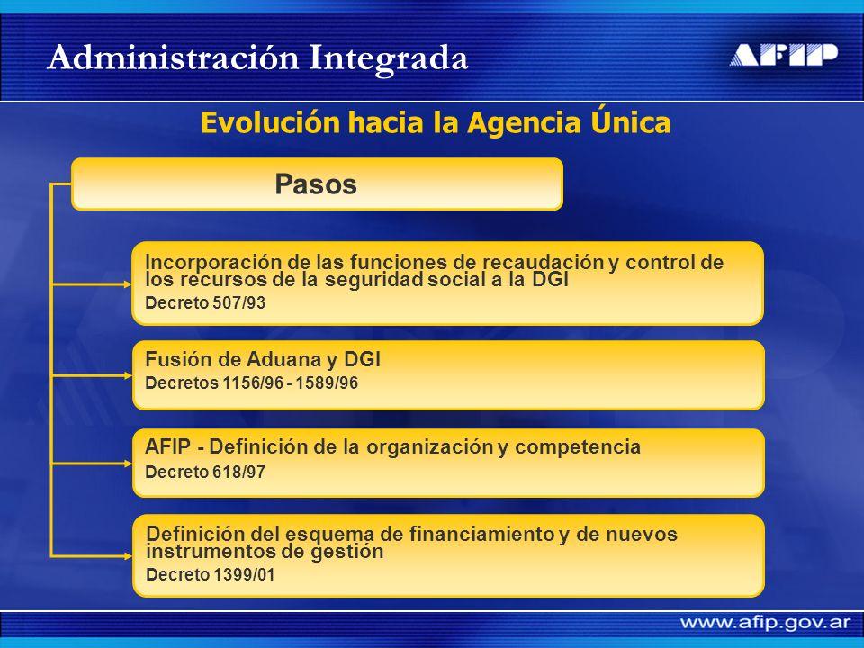 Administración Integrada - Evolución hasta la Agencia Única 2