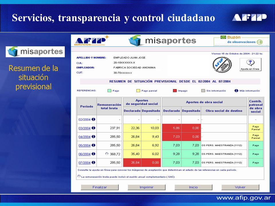 Aplicación por internet, en tiempo real, que permite a los trabajadores: Controlar si está declarado Controlar sus aportes Verificar el destino de los