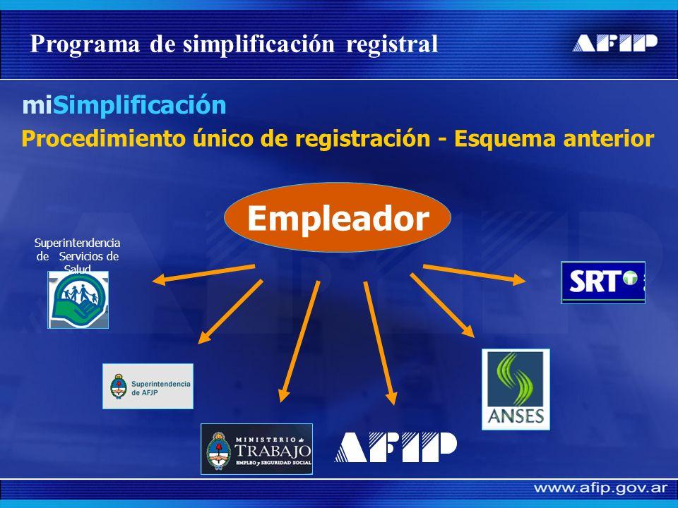 Ley 25877, art. 39º: El MTEySS establecerá el organismo encargado y los procedimientos destinados a la simplificación y unificación en materia de insc