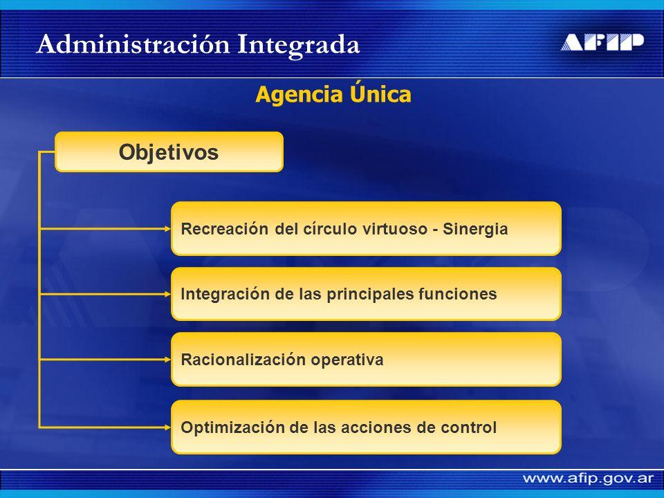 Fusión de Aduana y DGI Decretos 1156/96 - 1589/96 Definición del esquema de financiamiento y de nuevos instrumentos de gestión Decreto 1399/01 Pasos A