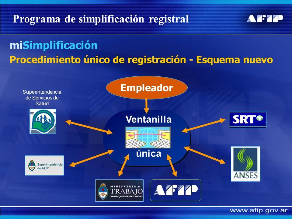 Procedimiento único de registración - Esquema anterior Empleador Superintendencia de Servicios de Salud Programa de simplificación registral miSimplif