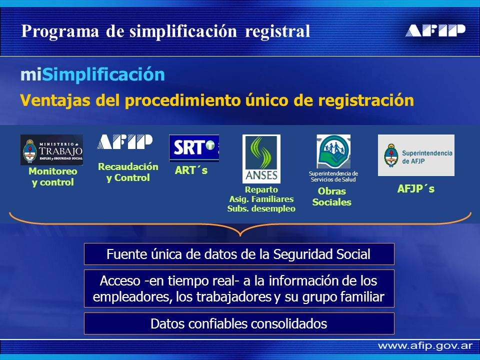 Ventanilla única Procedimiento único de registración - Esquema nuevo Empleador Superintendencia de Servicios de Salud miSimplificación Programa de sim