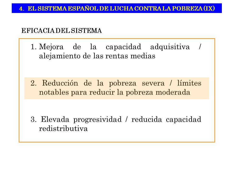 1.Mejora de la capacidad adquisitiva / alejamiento de las rentas medias EFICACIA DEL SISTEMA 3.