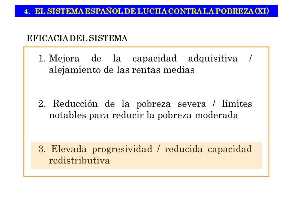 1.Mejora de la capacidad adquisitiva / alejamiento de las rentas medias 3.