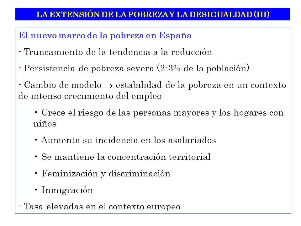 El nuevo marco de la pobreza en España - Truncamiento de la tendencia a la reducción - Persistencia de pobreza severa (2-3% de la población) - Cambio de modelo estabilidad de la pobreza en un contexto de intenso crecimiento del empleo Crece el riesgo de las personas mayores y los hogares con niños Aumenta su incidencia en los asalariados Se mantiene la concentración territorial Feminización y discriminación Inmigración - Tasa elevadas en el contexto europeo LA EXTENSIÓN DE LA POBREZA Y LA DESIGUALDAD (III)