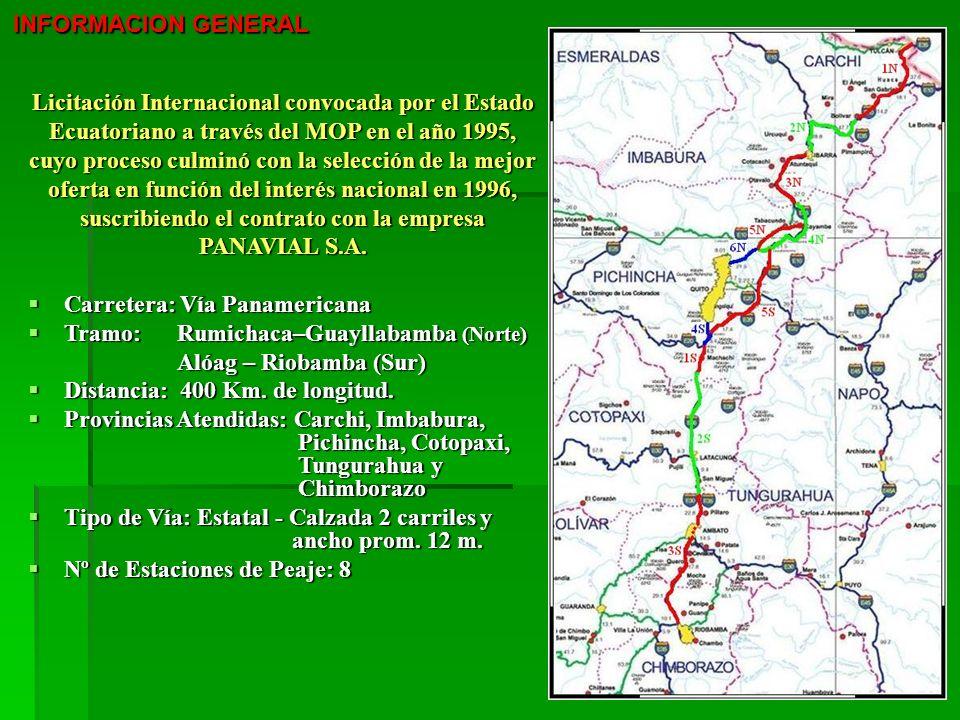 Licitación Internacional convocada por el Estado Ecuatoriano a través del MOP en el año 1995, cuyo proceso culminó con la selección de la mejor oferta