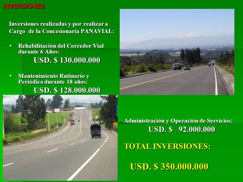 Inversiones realizadas y por realizar a Cargo de la Concesionaria PANAVIAL: Rehabilitación del Corredor Vial durante 6 Años: Rehabilitación del Corred
