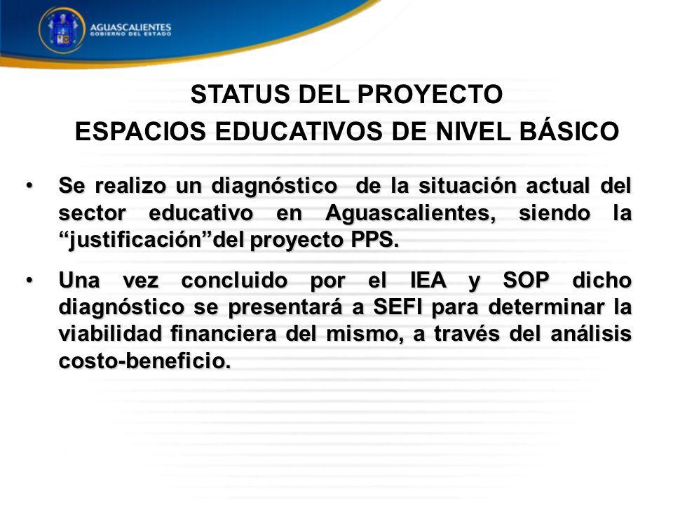 Se realizo un diagnóstico de la situación actual del sector educativo en Aguascalientes, siendo la justificacióndel proyecto PPS.Se realizo un diagnóstico de la situación actual del sector educativo en Aguascalientes, siendo la justificacióndel proyecto PPS.