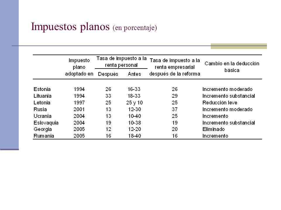 Impuestos planos (en porcentaje)